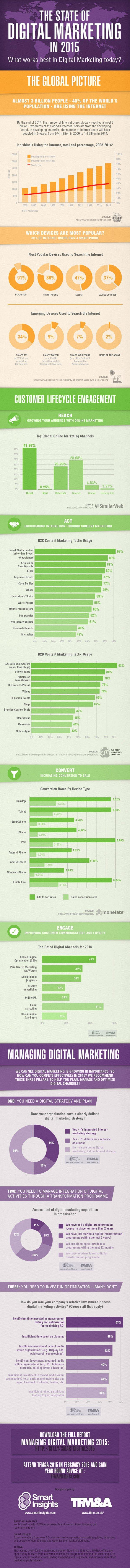 3.6_infographic