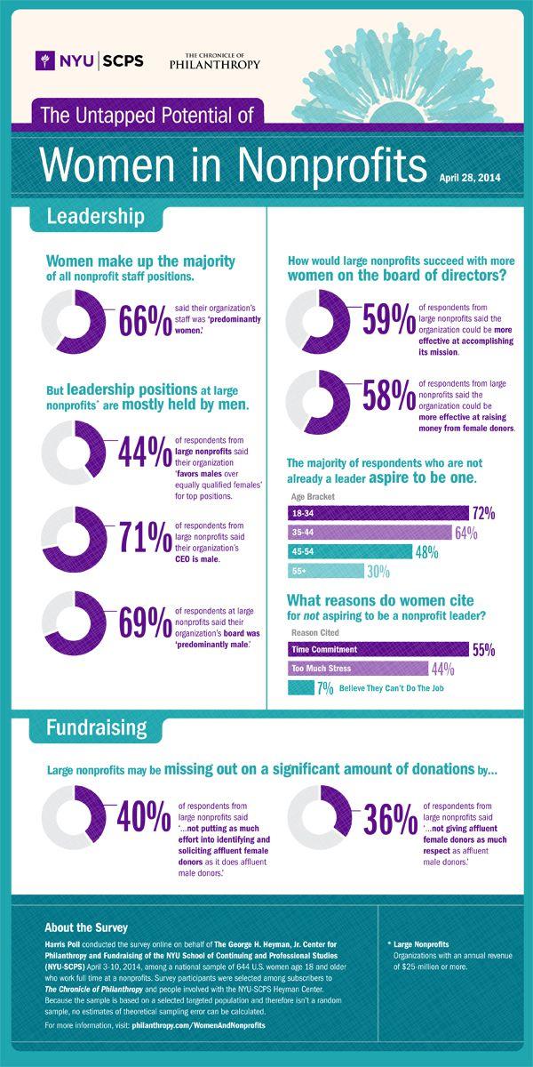 5.16_infographic