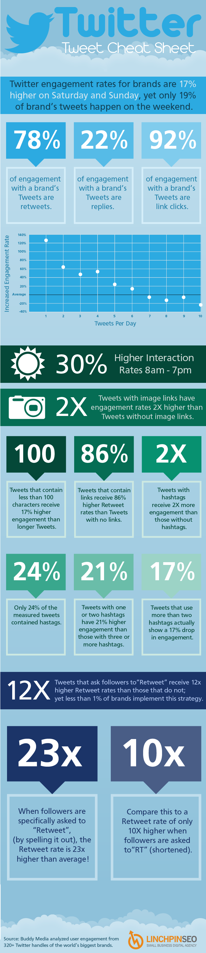 Image courtesy of Mobile Marketing Watch