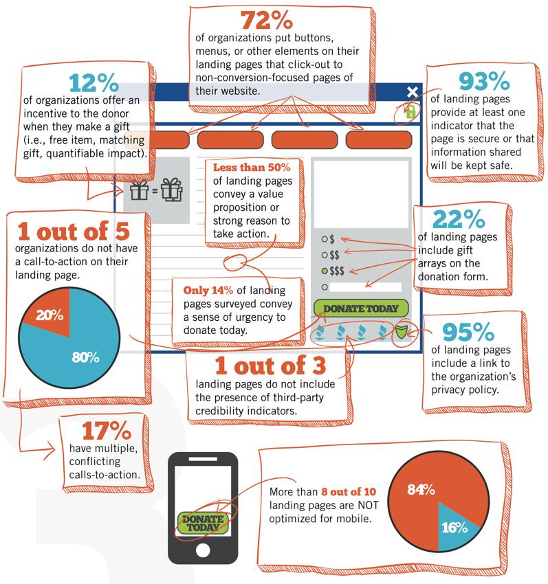 10.3_infographic