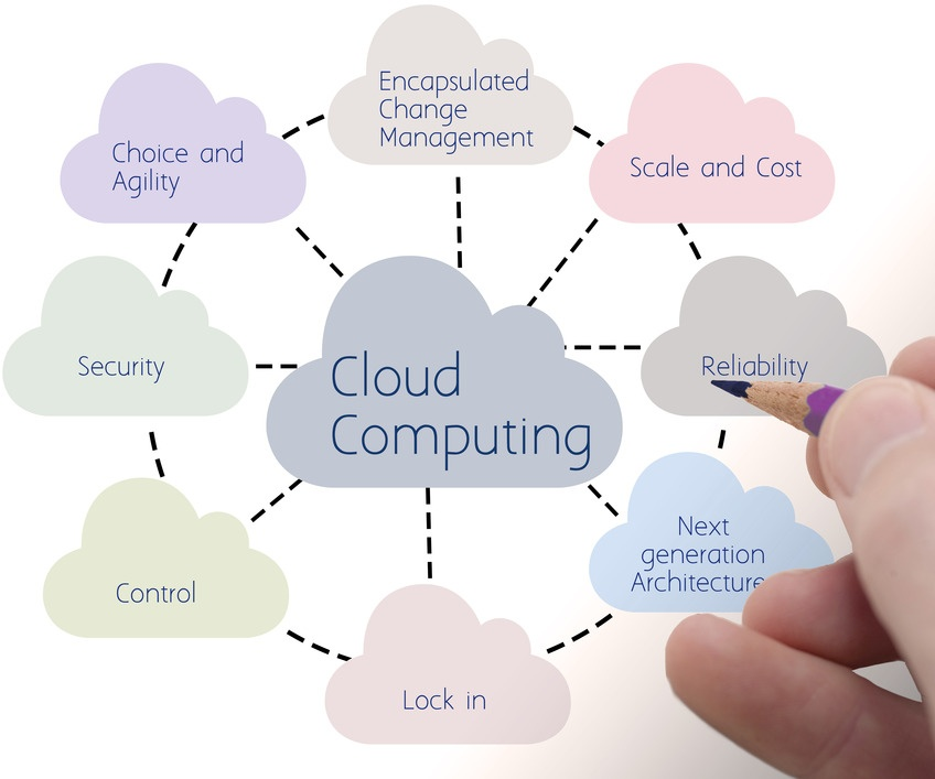 cloud-computing-budget.jpg