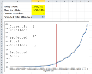 Screen shot of registration calculator tool