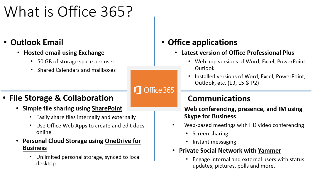 What-is-O3651.png