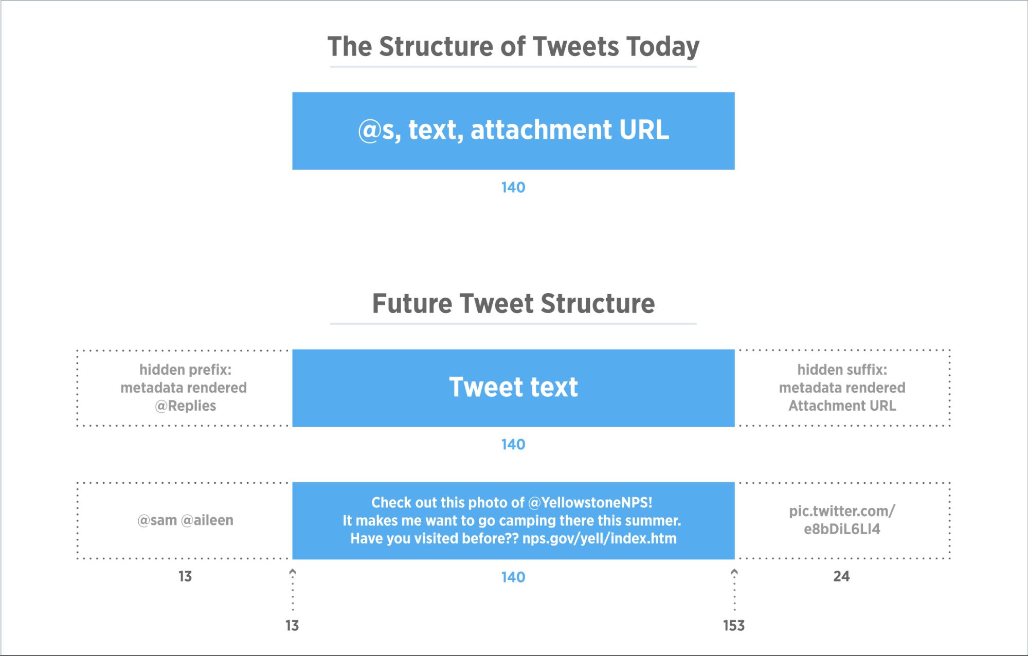 tweet-structure.png